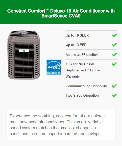 Air Conditioners Weather Crafters